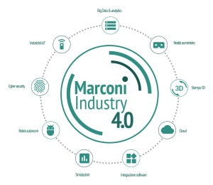 marconi industry 4 300x260